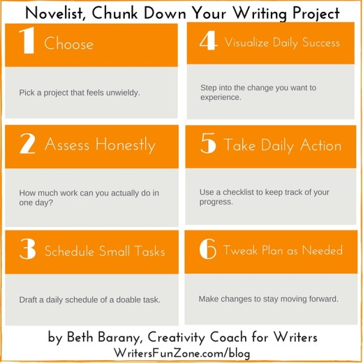Novelist, Chunk Down Your Writing Project by Beth Barany