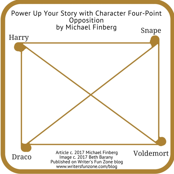 Power Up Your Story with Character Four-Point Opposition by